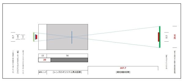 50mm+15mm