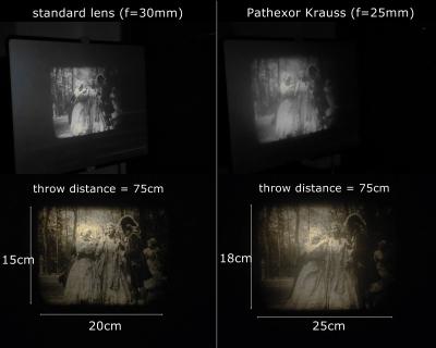 standard-lens_vs_pk2